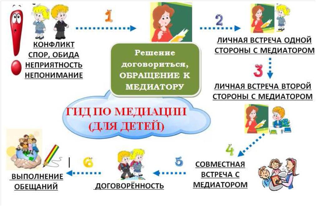 mediacija.jpg